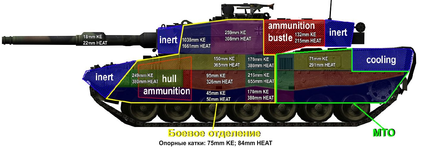 Бронирование танка Леопард 2A4