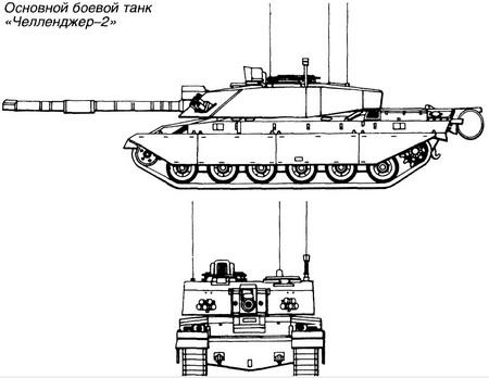 """...огнем танка  """"Челленджер-2 """"такой же компьютерной системы, что и на танке М1А1  """"Абрамc """", предусматривается..."""