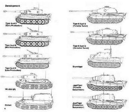 Подборка книг о тяжелом танке